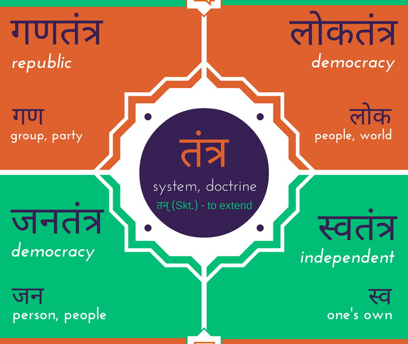 democracy in hindi