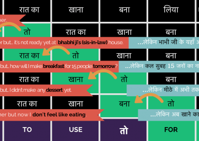 'तो'/'toh' in Hindi