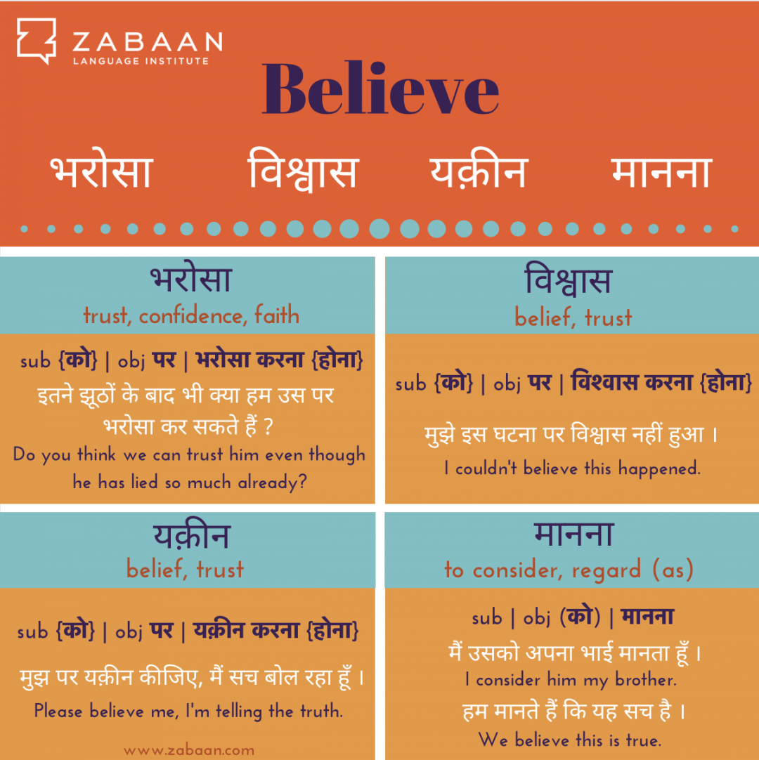 To Believe in Hindi