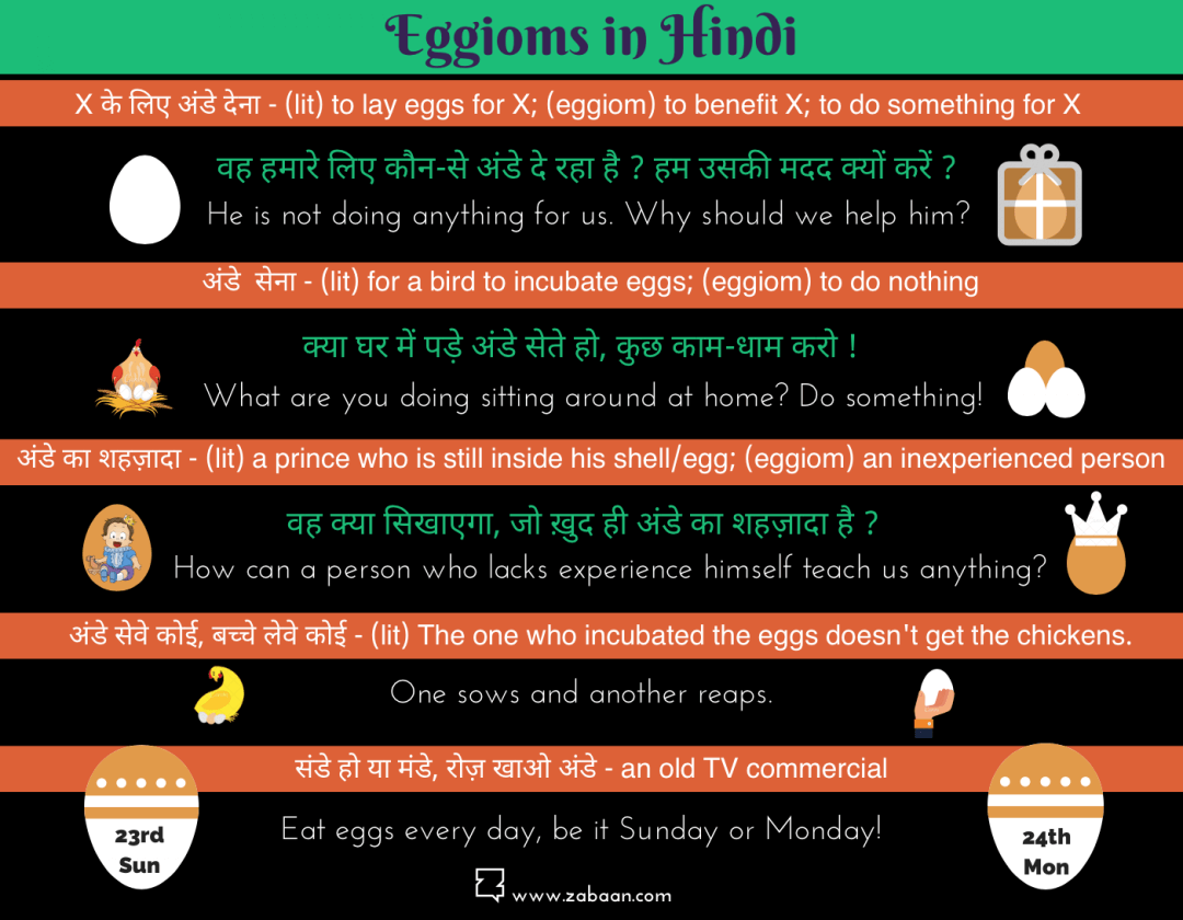 'Eggioms' in Hindi!