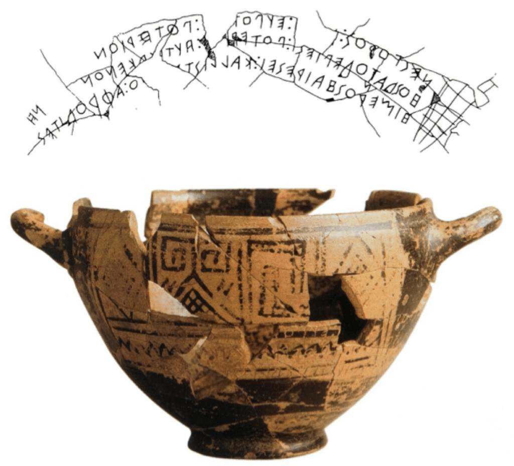 Nestor's cup