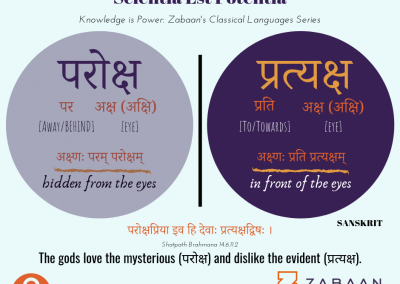 Paroksha and Pratyaksh in Sanskrit and Hindi