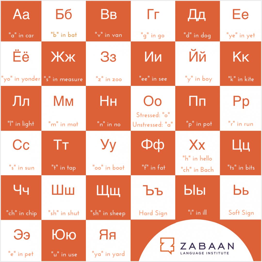 Russian Script