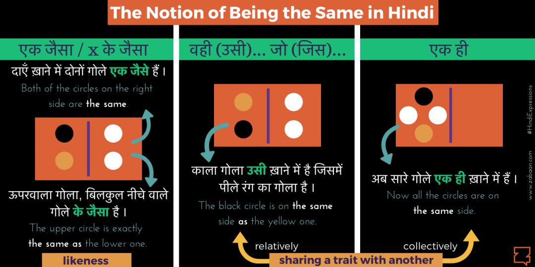 'Same' in Hindi