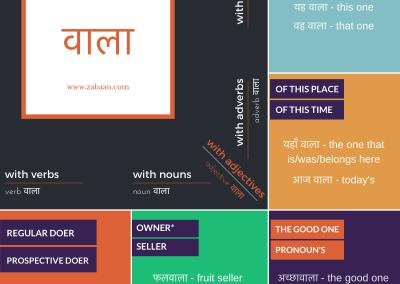 The versatile Hindi suffix 'वाला'