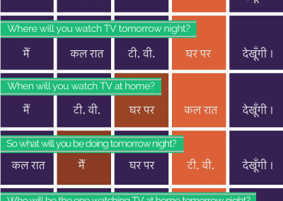 Word Order in Hindi