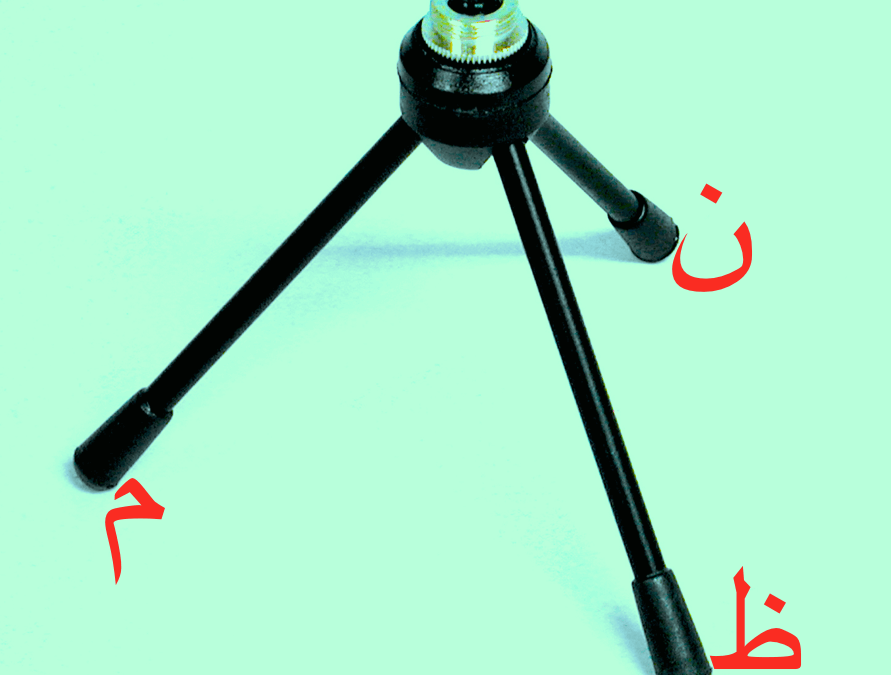The morphological tripod – Arabic roots 101
