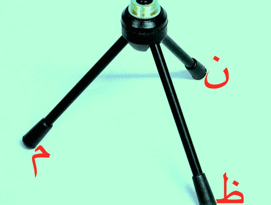 The morphological tripod – Arabic roots 101
